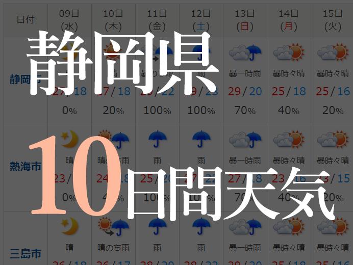 静岡 清水 天気